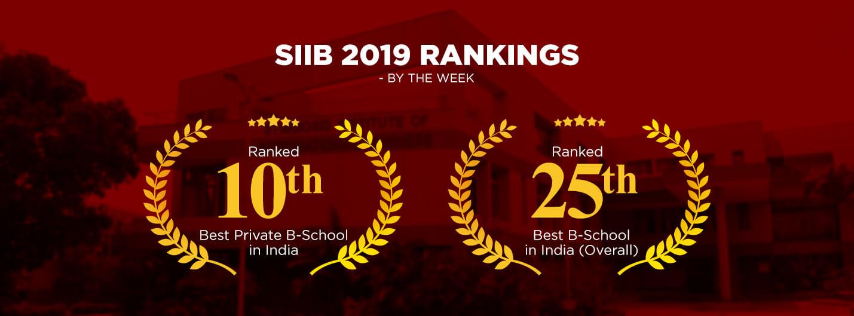SIIB Pune